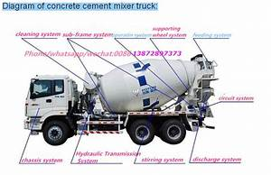 23 Wiring Diagram For Electric Cement Mixer