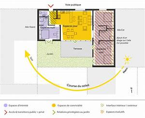 plan maison de plain pied 100 m2 avec 3 chambres ooreka With photo de plan de maison 4 situation