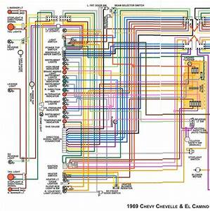 El Wiring Diagrams 1970 Chevelle Wiper Motor Diagram