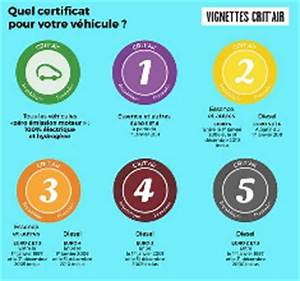 Vignette Crit Air Lille Commander : ufc que choisir d 39 aix les bains crit air ~ Medecine-chirurgie-esthetiques.com Avis de Voitures