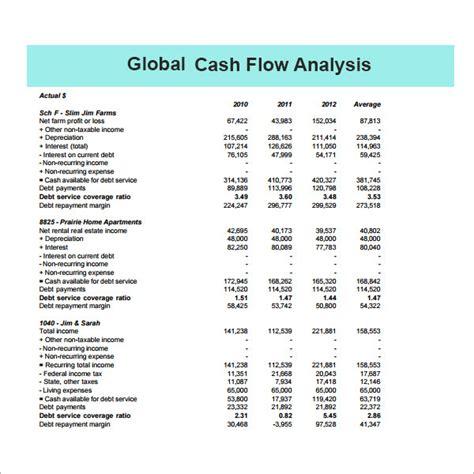 Global Flow Analysis Template 12 flow analysis sles sle templates