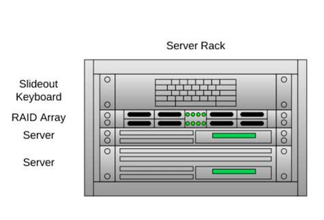 create rack diagrams  lucidchart blog