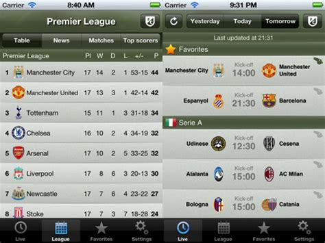 Yesterday Live Score by Soccer Scores Pro Fotmob Iphone App Review Appsafari