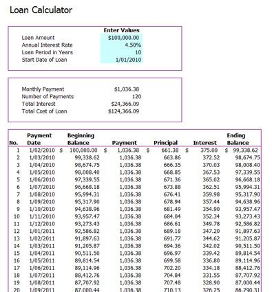 sample mortgage monthly payment calculator template