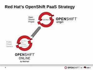 Open shift 2.x and MongoDB