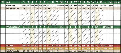 golf scorecard top nc mountains golf course linville land harbor