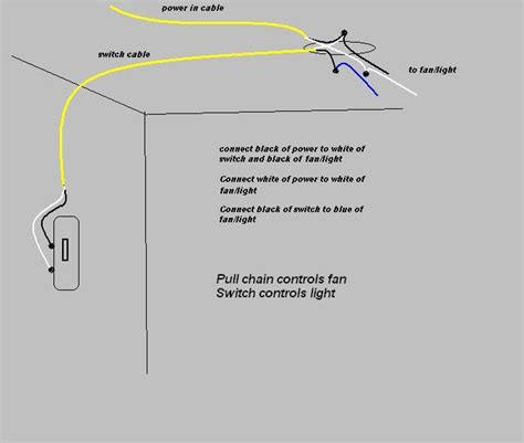 how do i wire a ceiling fan how do i wire a ceiling fan with power and switch cables