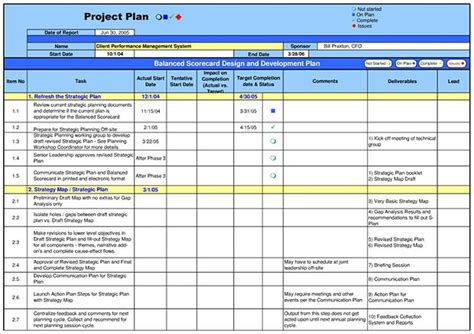 project schedule template 5 best project plan templates free premium templates project planning template