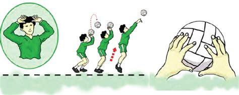 Pada dasarnya, teknik heat merupakan teknik hitting yang diberi kekuatan ekstra ketika memukul bola voli. Gambar Passing Atas Bola Voli - Joonka