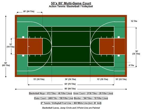 uk basketball official site  basketball scores info