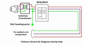 Tripping Marina Rcd  Current Device  Not Craft Directive