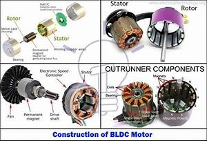 What Is Brushless Dc Motor  Bldc   Structure  Working