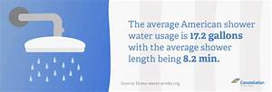 How Much Water Do You Use In A Shower