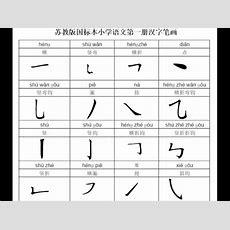 Wwwselfstudychinesecom Chinese Basic Strokes For Chinese Character Youtube