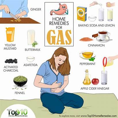 Gas Remedies Stomach Bloating Remedy Pain Problem