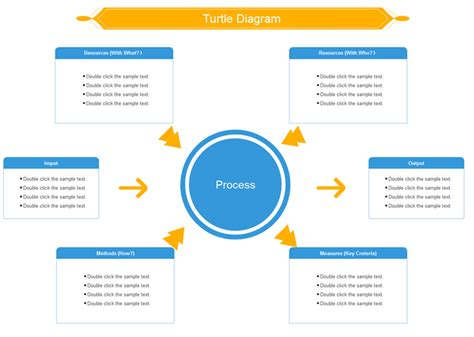 turtle diagram template editable turtle diagram templates