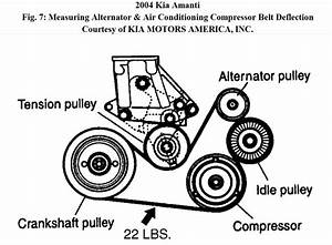 2006 Bmw 525xi Belt Diagram