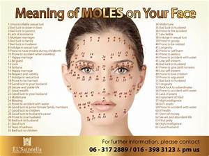 MEANING OF MOLES ON WOMEN FACE | EL'saintella Salon