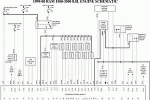 06 Dodge Ram Wiring Diagram