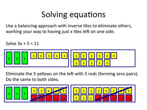 Algebra Tiles Worksheet Solving Equations by Slide20