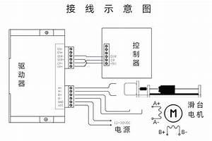 Pt120 Manual Slide Module Linear Guide Module