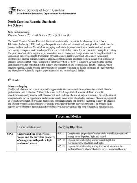 north carolina essential standards science grades 6-8
