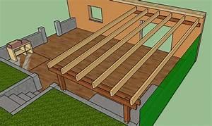 Construire Une Pergola En Bois : ma pergola en bois 8 messages penmie bee ~ Premium-room.com Idées de Décoration