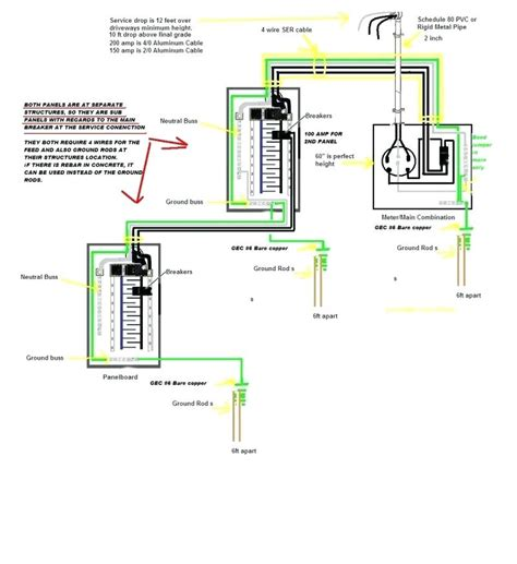 house wiring wire size manual guide wiring diagram