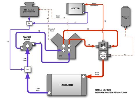 Engine Coolant Flow Diagram Downloaddescargar