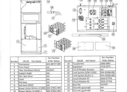 coleman electric furnace wiring diagram 3400 series coleman furnace parts anthonydpmann