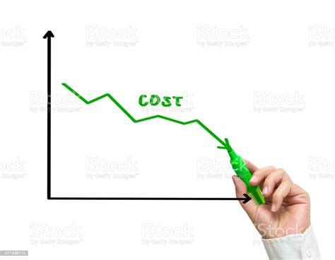 Woman Hand Drawing Graph Of Cost Reduction Stock Photo ...