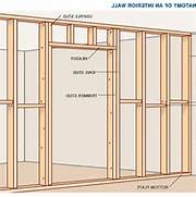 Installing New Exterior Door In Existing Frame by Pocket Doors Installation Process Picture With Angled Door Jamb And Windows F