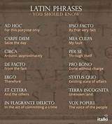 How to say words in latin