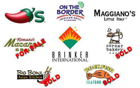 Are Chili's Gift Cards Becoming Worthless?