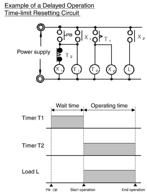 timer delayed operation time limit resetting circuit