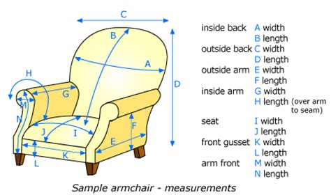 upholstery material measuring
