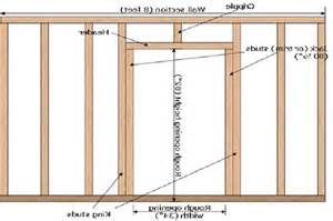 door framing with solid metal studs this more stronger than wood but