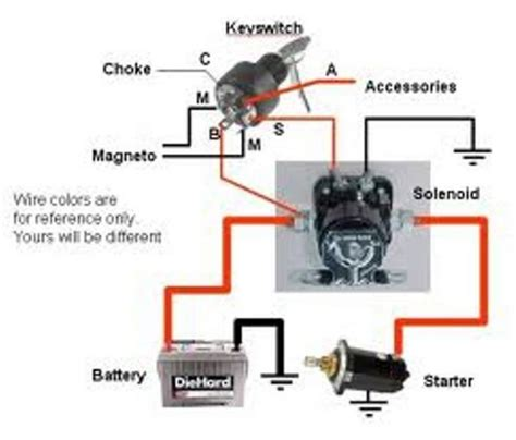 Ignition Starter Switch Wiring Diagram by Ignition Switch Troubleshooting Wiring Diagrams