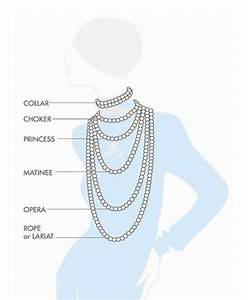 Mo Guo   The Necklace Chart