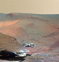 Most Recent NASA Photos of Mars