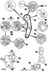 Audi A4 Engine Timing Change Diagram