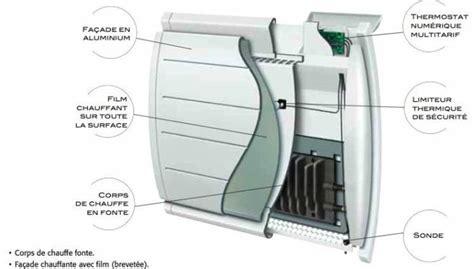 quel radiateur electrique pour une chambre radiateur electrique corps de chauffe