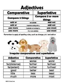 adjectives comparative superlative activity   set