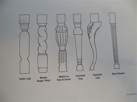 different types of furniture legs design sheets