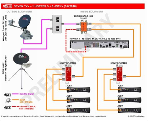 Hybrid Dish Network Wiring Diagram by Rv Cable And Satellite Wiring Diagram Collection