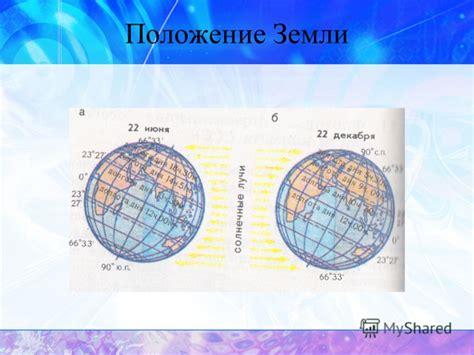 Суммарная солнечная радиация