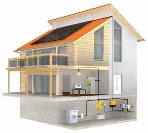 Speicher Solarstrom Preis : stromspeicher batterien solarstrom speichern sonnenplaner ~ Articles-book.com Haus und Dekorationen
