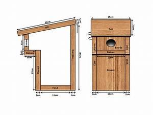 Plan Nichoir Oiseaux : plan nid mesange nichoire pour mesange jitep ~ Melissatoandfro.com Idées de Décoration