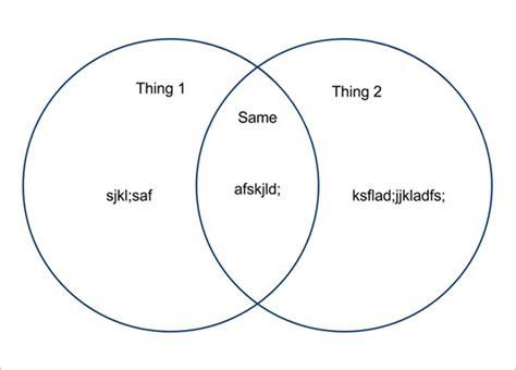 blank venn diagram templates  sample