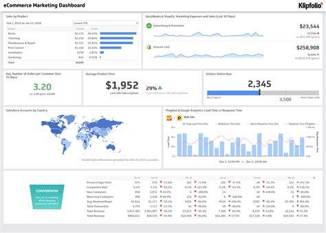 ecommerce marketing dashboard    bonus kpis